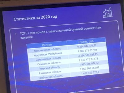 «Цифровизация закупочной деятельности в рамках реализации 44-ФЗ и 223-ФЗ». г. Москва. с 26 по 28 марта.